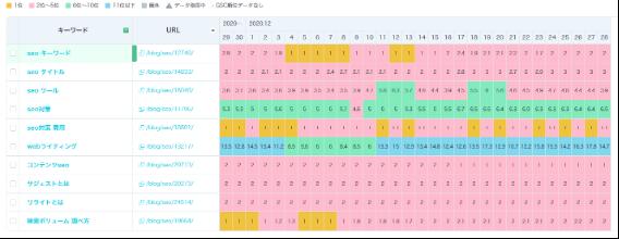 SEARCH WRITE_検索順位チェック